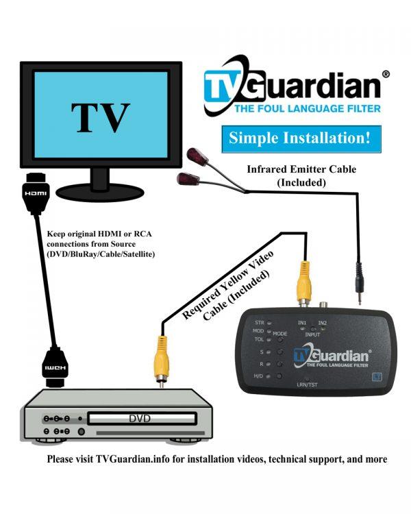 TVGuardian LT Installation Diagram