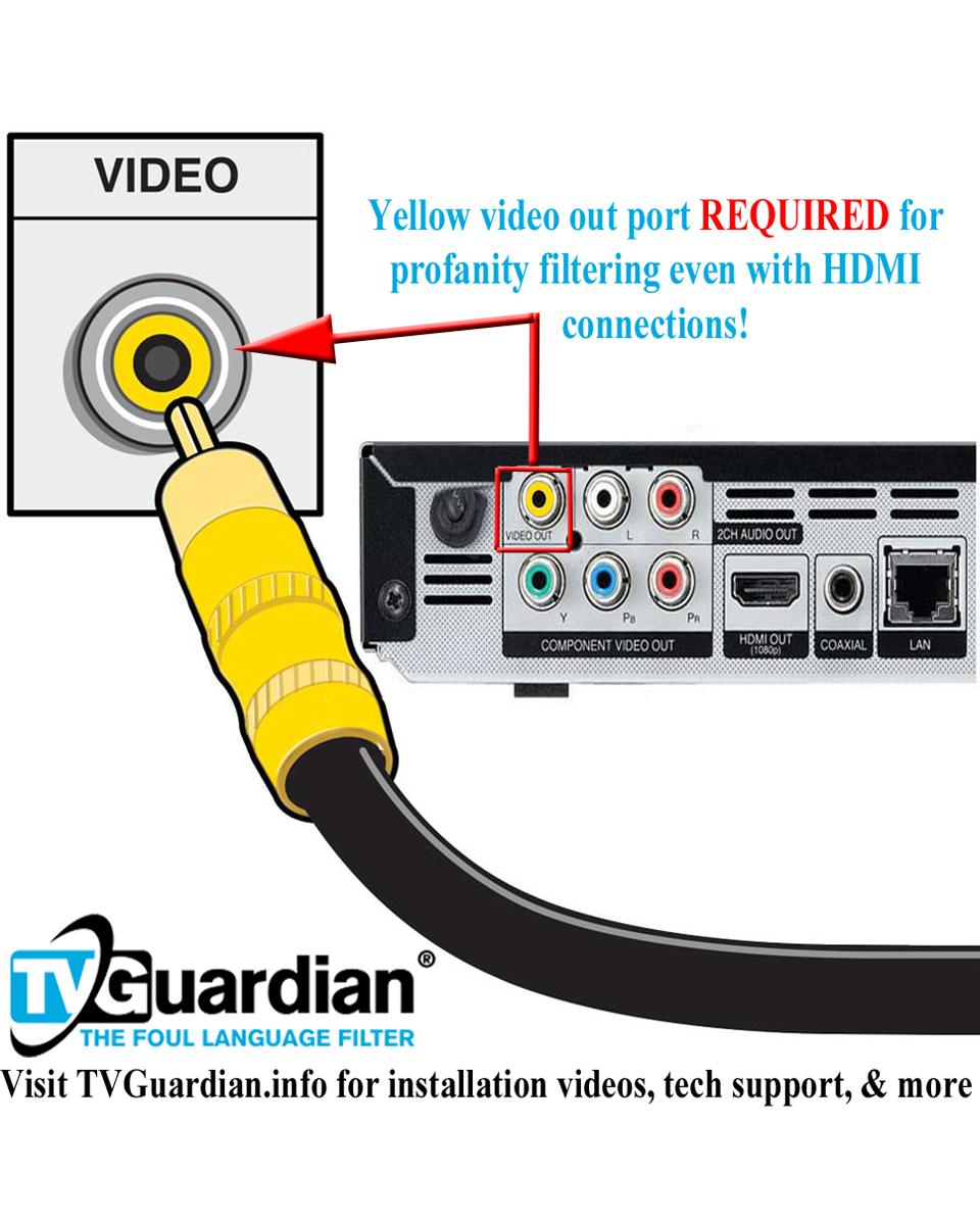 Tvguardian Hook up instructions